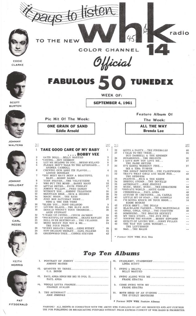 WHK Cleveland top 50 chart Dick Clark Apr 1 1963 Chiffons Jan and Dean Dion